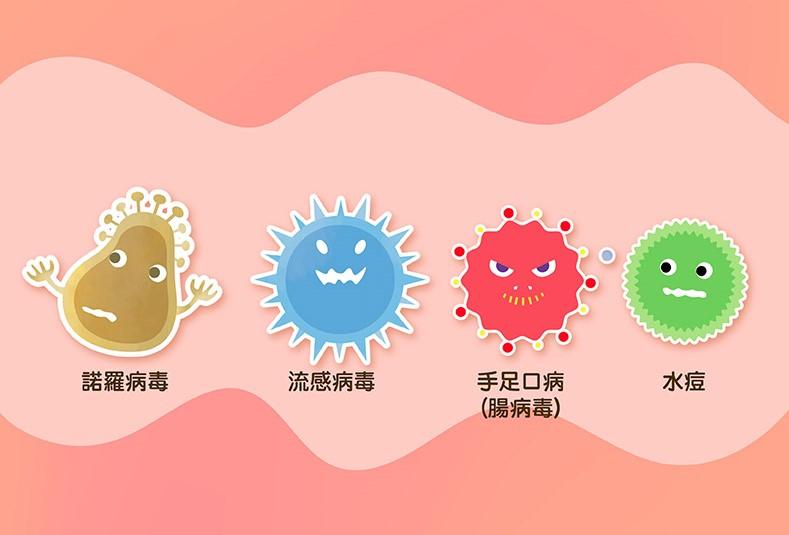 學校常見的傳染病毒類型